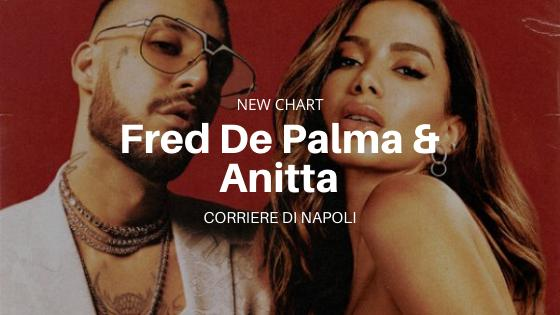 New Chart: Fred De Palma collabora con Anitta
