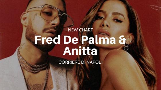 New Chart: Fred De Palma collabora con Anitta